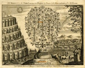 The Manner how the Whole Earth was Peopled by Noah & his Descendants after the Flood,1749, British Museum